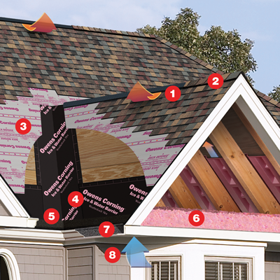 Roofing System Graphic